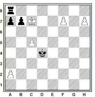 Estudio artístico de ajedrez compuesto por Ricardo Reti (1º-2º Premio, Schachmaty Listok 1927)