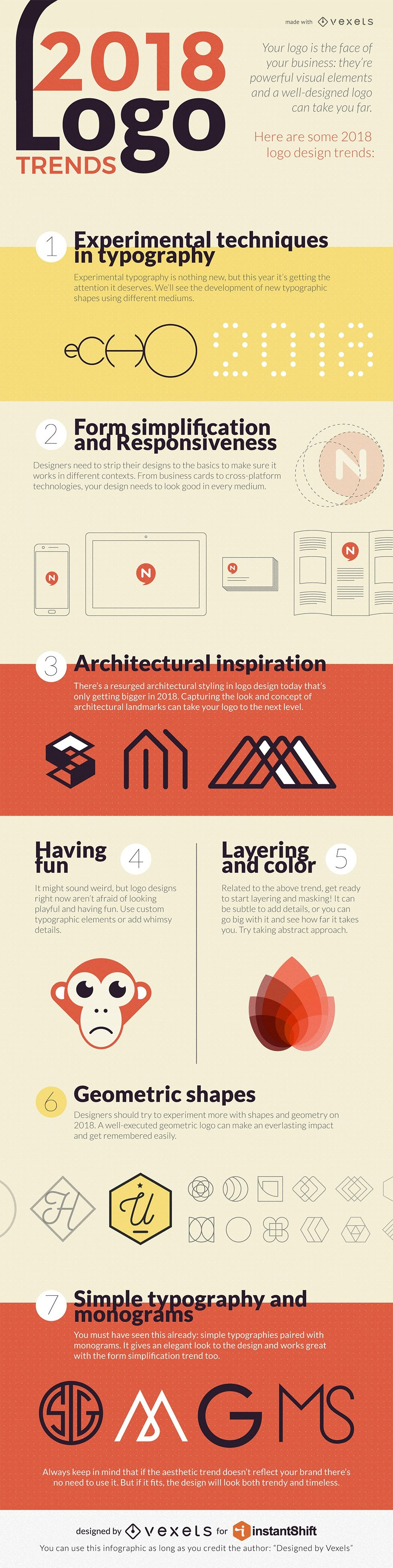 2018 LogoTrends - #Infographic