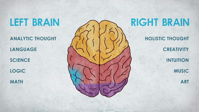Cara Pengidap Disleksia Berfikir Berbeza