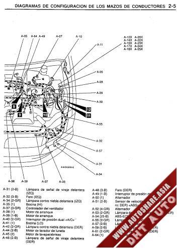 Mitsubishi ebook,soft Wiring Diagram Mitsubishi Space Wagon \u002799