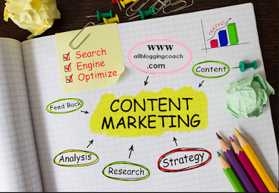 Content-Marketing-for-Profit