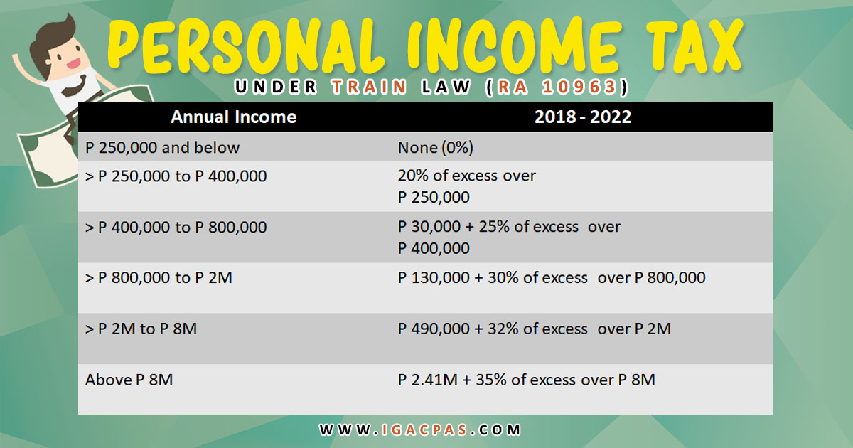 income tax philippines 2019