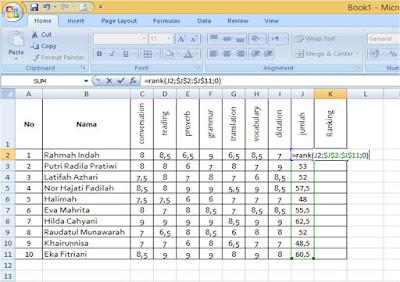 Cara Mudah Menghitung Ranking di Excel