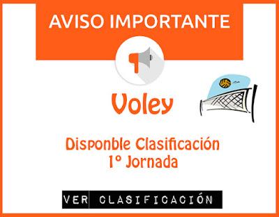 VOLEY: Disponible resultados de la 1 Jornada Temporada 2018-2019