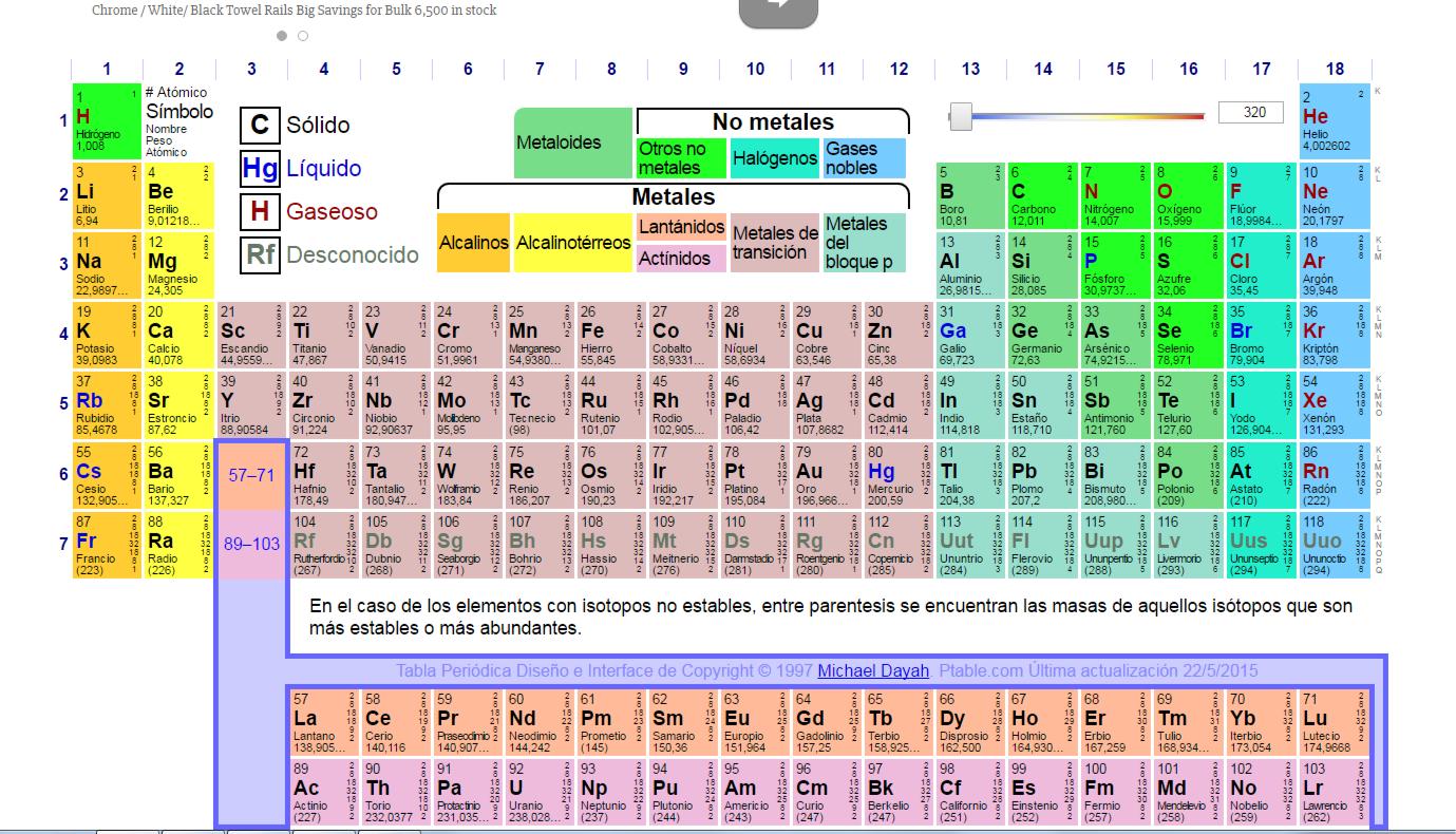 Ciencias de joseleg 1 introduccin a la tabla peridica miren una tabla peridica dinmica urtaz Choice Image