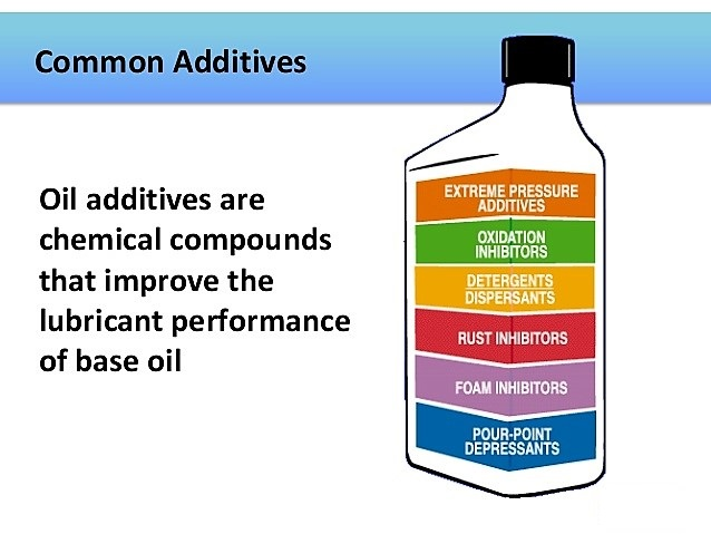 The basic composition of good oil additive