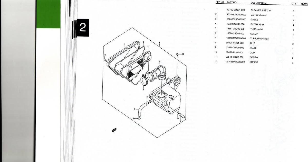 OLD MILLER menulis: Panduan Mengisi Minyak Enjin Suzuki