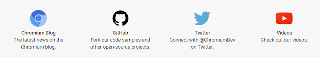 Wigdet Icon Sosial Mirip Tema developers Google Kusus Template VioMagz