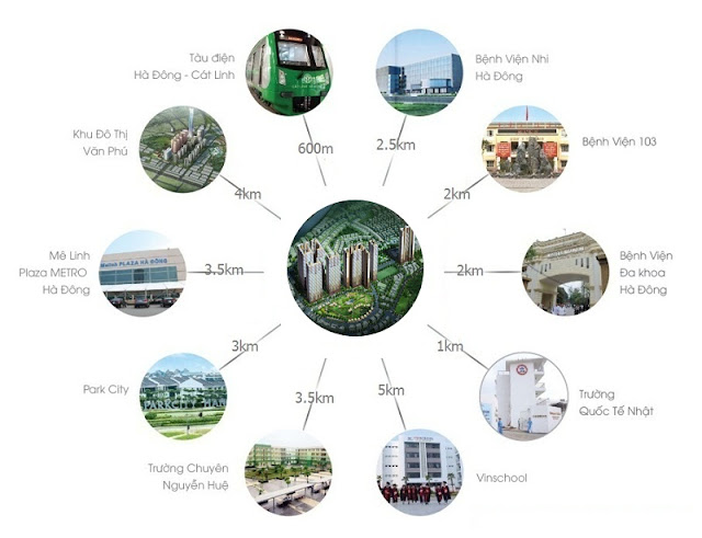 Vị trí liên kết vùng thuận lợi của Booyoung Vina