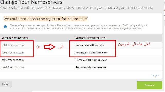 ssl,free,cloudflare,blogger,WordPress ,tuto,https,hosting,domains,