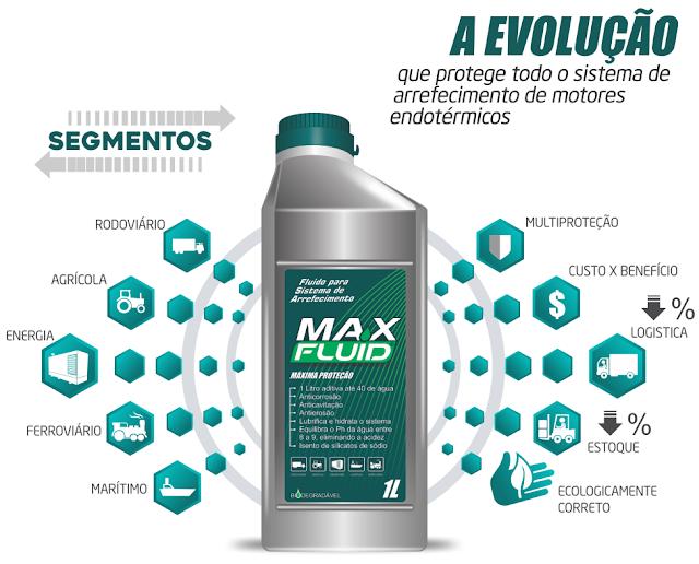 http://www.puridiesel.com.br/max-fluid-aditivo-protetivo-para-radiador-motor-diesel-concentrado-1-40-biodegradavel-anticorrosivo-antierosao-anticavitacao-lubrificante-ph-8-a-9-estavel-isento-de-sodio.html