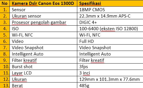 harga canon 1300d bekas