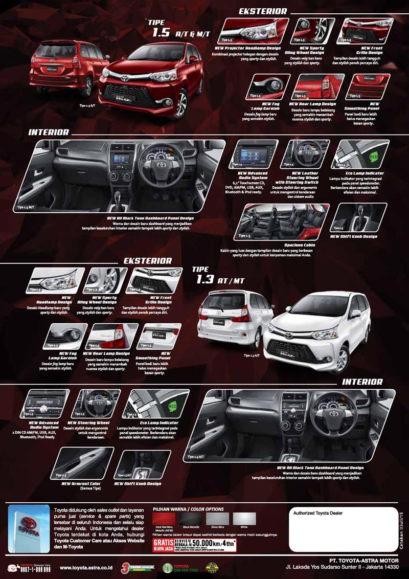 Spesifikasi Grand New Avanza 2018 Indikator Brosur Veloz Promo Toyota Jakarta