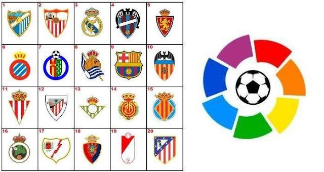تابع ترتيب الدوري الإسباني بعد تعادل برشلونة المثير امام لاس بالماس