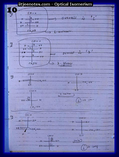 Optical Isomerism CHEMISTRY