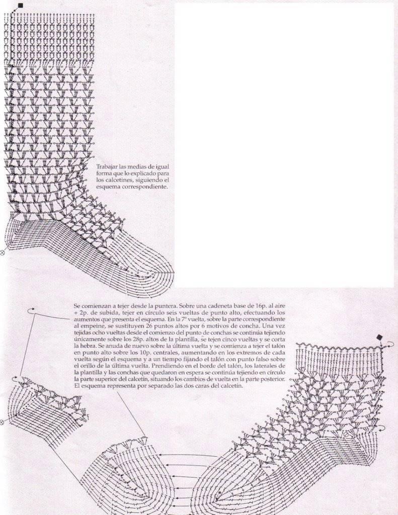 calcetines clásicos, crochet, calcetines calados, tutorial