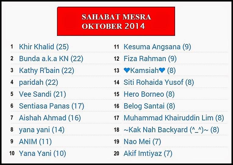 Top 20 Sahabat Paling Mesra - Oktober 2014