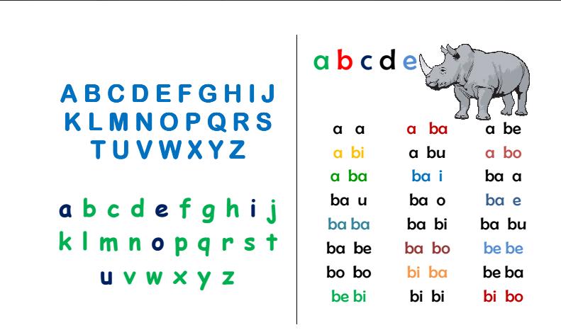 Noun Verb Adjective Adverb List