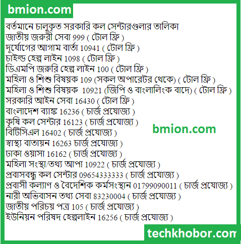 Bangladesh-Government-Call-Center-Numbers-National-Emergency-Service-Helpline-999-Free