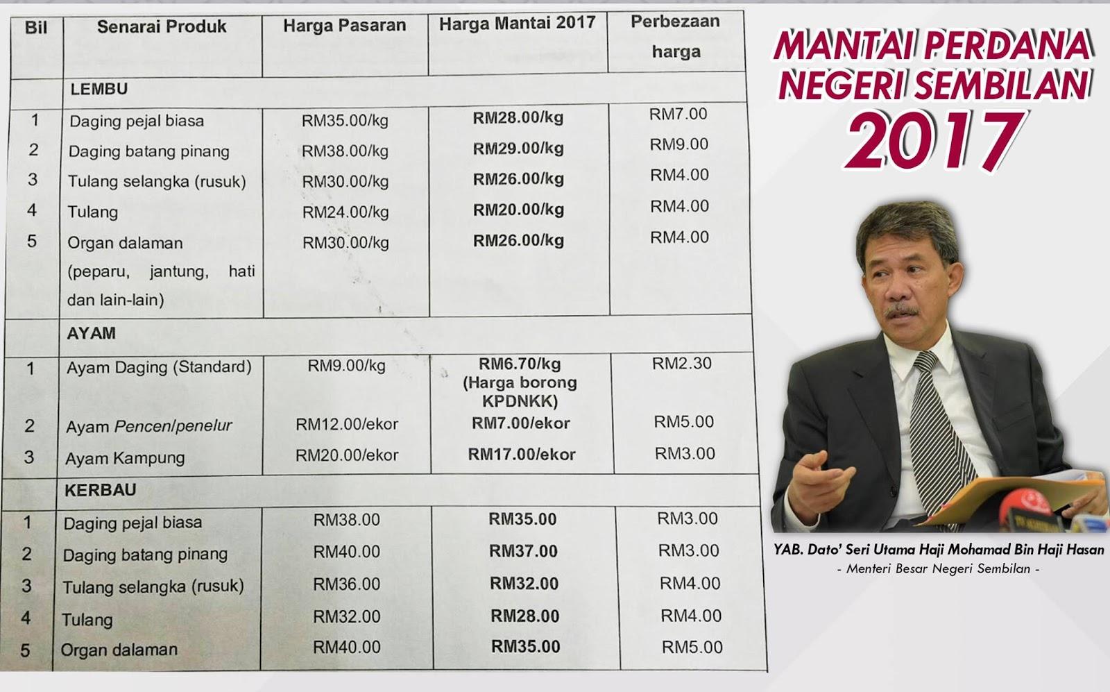 Mantai Perdana Negeri Sembilan 2017
