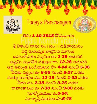 Today's panchangam in Telugu,shiva asthotaram
