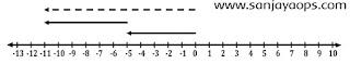 kunci jawaban matematika kelas 6 kurikulum 2013