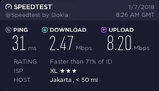 hasil nembak wifi internet