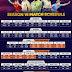 Pro Kabaddi Schedule | Pro Kabaddi 2018 Schedule | Pro Kabaddi Season 6 Schedule