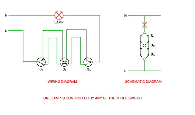 one lamp is controlled by three switches