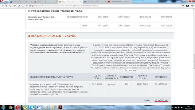 взять в долг 2 млн рублей оформить кредит в почта банк без справок и поручителей