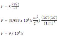 Satuan SI untuk muatan adalah Coulomb (1 C). 1 C merupakan jumlah muatan yang jika diletakkan pada dua benda (benda dianggap seperti titik atau partikel) yang berjarak 1 meter, akan menyebabkan masing-masing benda tersebut memberikan gaya listrik (gaya tarik atau gaya tolak) sebesar :