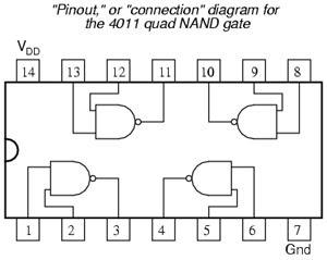 Gate Oscillator ~ Open Source Hardware and Computing