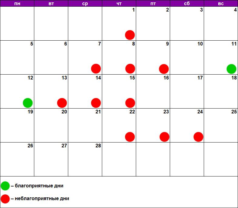 Лунный календарь пирсинга и прокалывания ушей февраль 2018