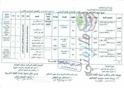 توزيع منهج اللغه العربيه الصف الثالث الاعدادي الترم الثاني 2017