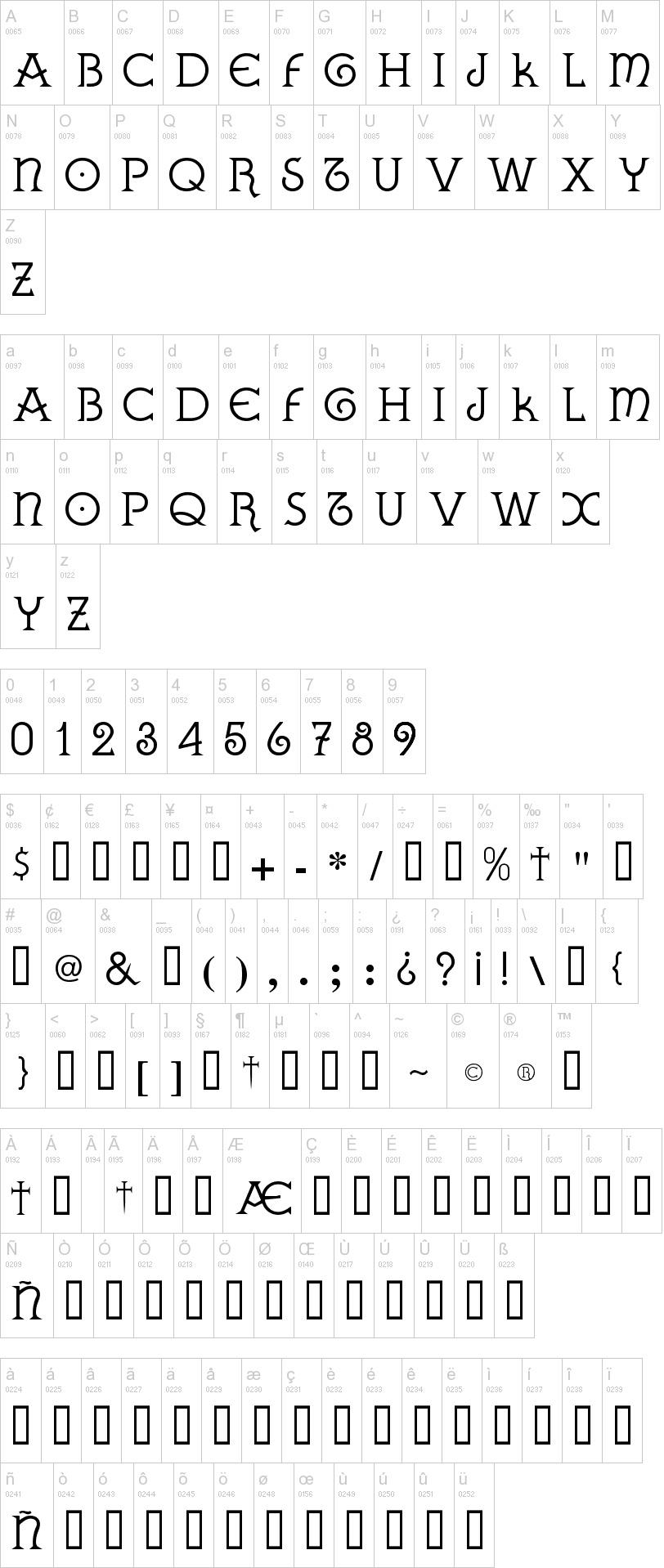Gallega Sargadelos tipografias abecedario