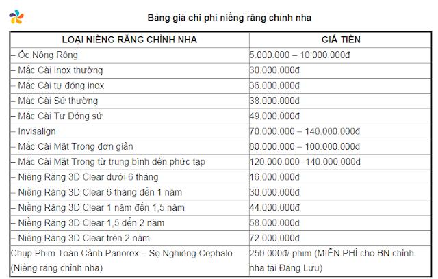 bang-gia-nieng-rang.png