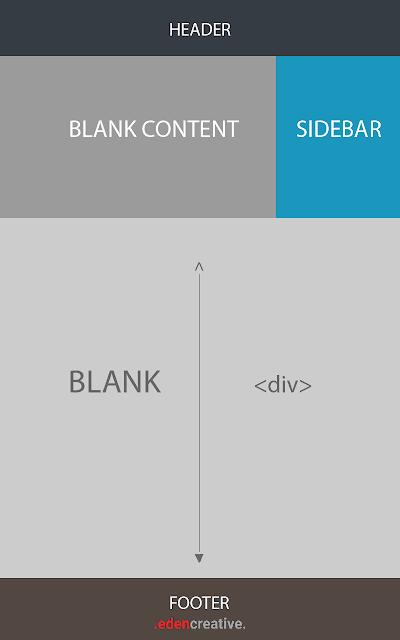 layout flexbox kasus kedua