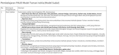 Model Pembelajaran PAUD: Model SUDUT (Taman Indria) Lengkap Terbaru 2016