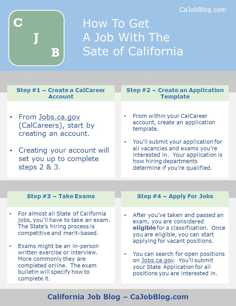 Infographic: How To Get a Job With the State of California