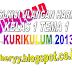 Bentuk Kisi-Kisi Ulangan Harian Kelas 1 Tema 1 Kurikulum 2013 Revisi 2018