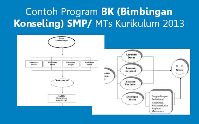 Program BK SMP