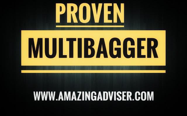 Multibagger - Indusind Bank, 81% Return in 20 months