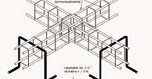Construcción de Edificios