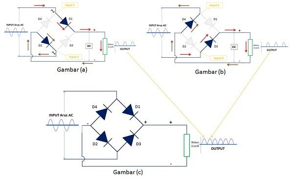 Pengertian dan Prinsip Kerja Dioda Bridge - Siddix
