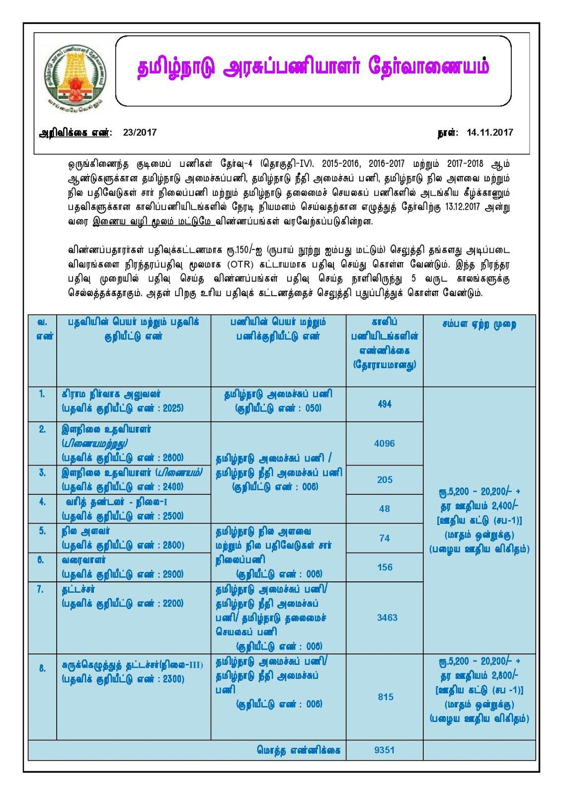 TNPSC Group 4 | VAO Exam 2017 – 2018 Notification in Tamil PDF