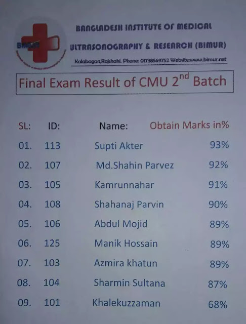 Final Exam Result CMU 2nd Bach