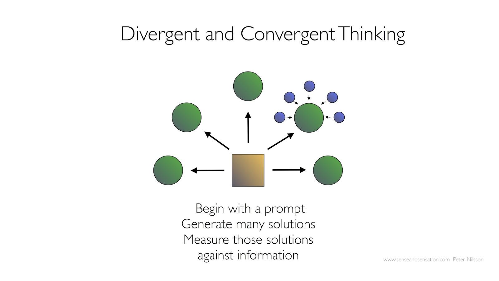 Divergent and convergent thinking quiz.