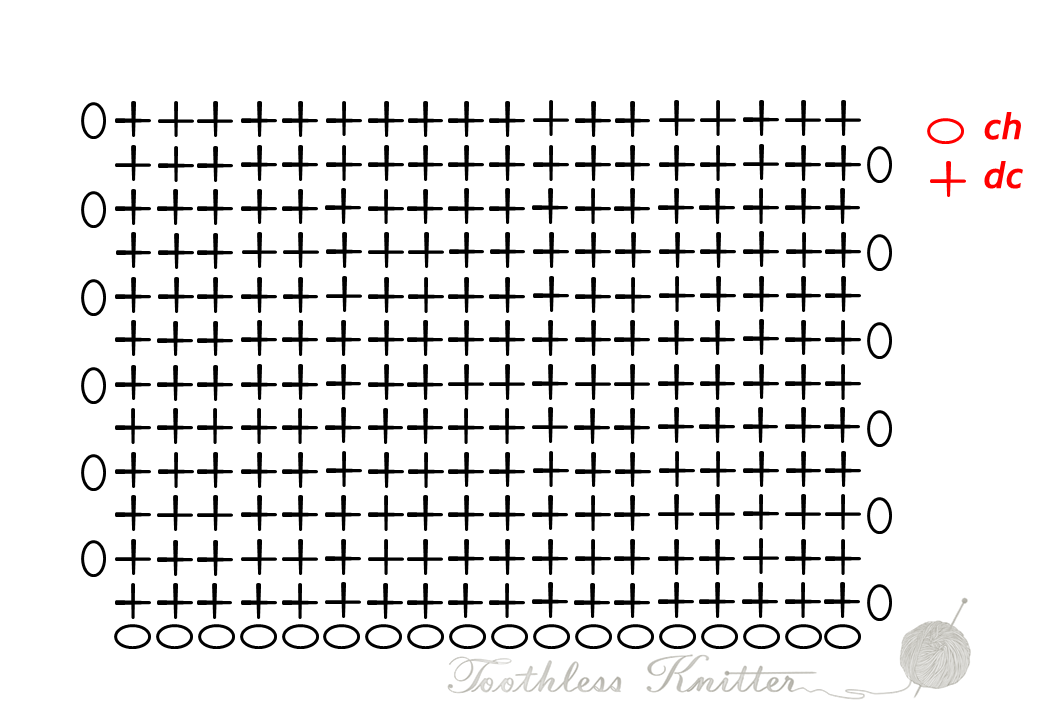 Double Crochet Pattern / Półsłupek Zwykły Wzór