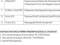 Kemensos -B2P2KS Padang Gaji 3,5 Juta Plus Operational 1,5 Juta sd 14 Februari 2019