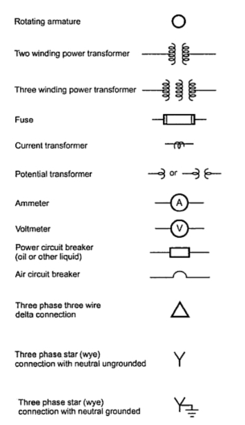 Power One Line Diagram Symbols - wiring diagram on the net on